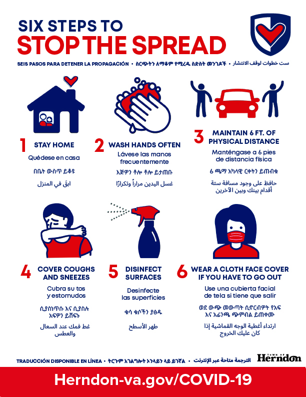 stop the spread graphic